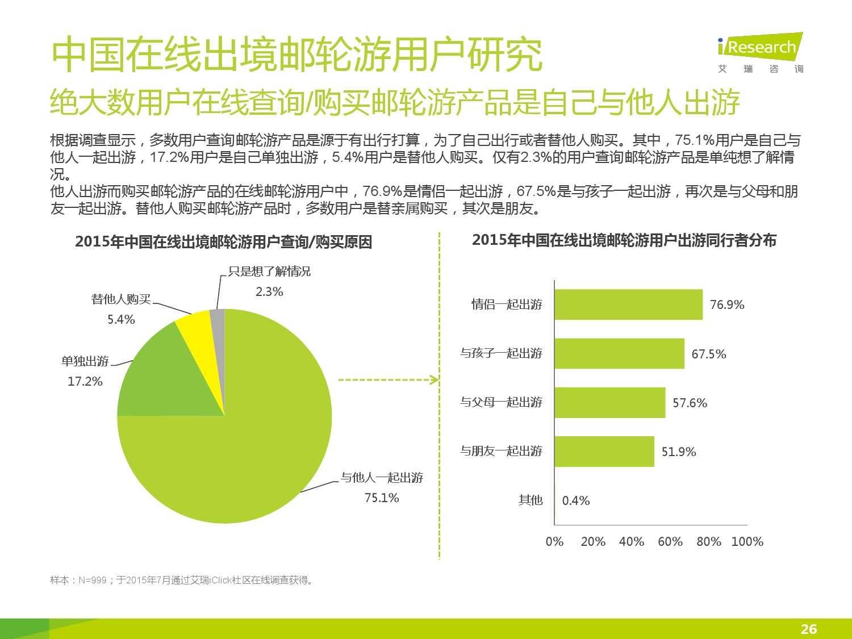 2015年中国在线出境邮轮市场研究报告_000026