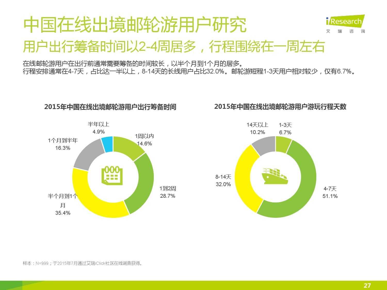 2015年中国在线出境邮轮市场研究报告_000027
