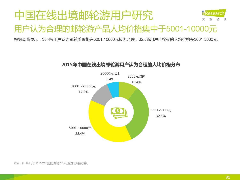 2015年中国在线出境邮轮市场研究报告_000031