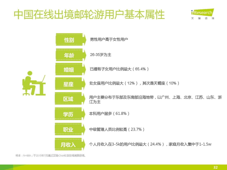 2015年中国在线出境邮轮市场研究报告_000032