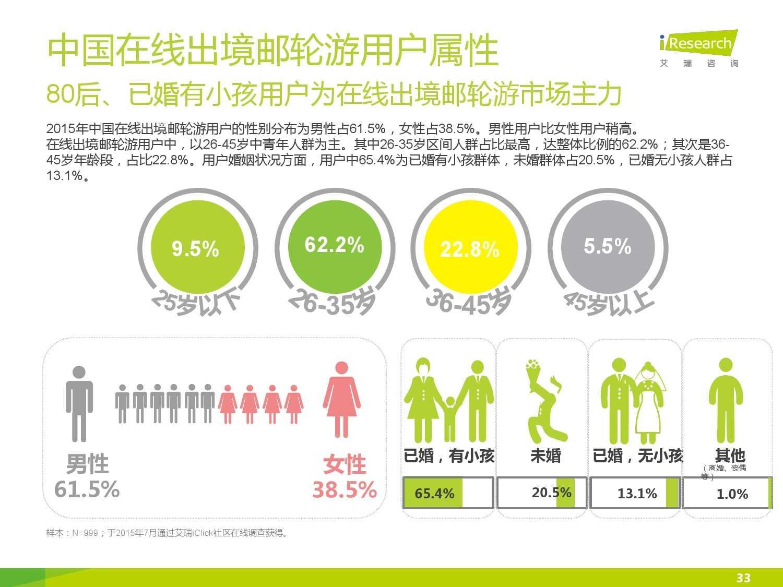 2015年中国在线出境邮轮市场研究报告_000033
