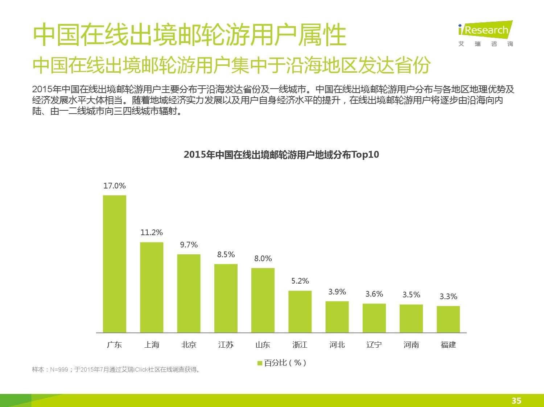 2015年中国在线出境邮轮市场研究报告_000035