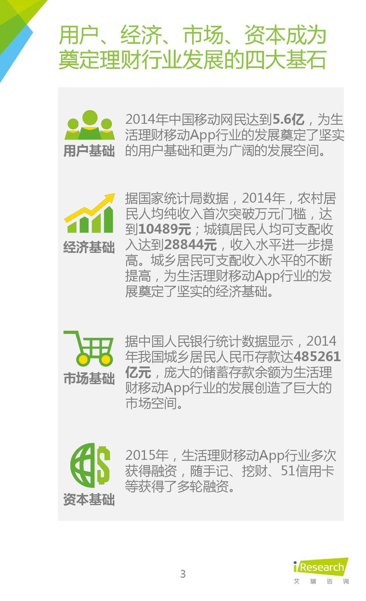 2015年中国生活理财移动App行业研究报告_000003