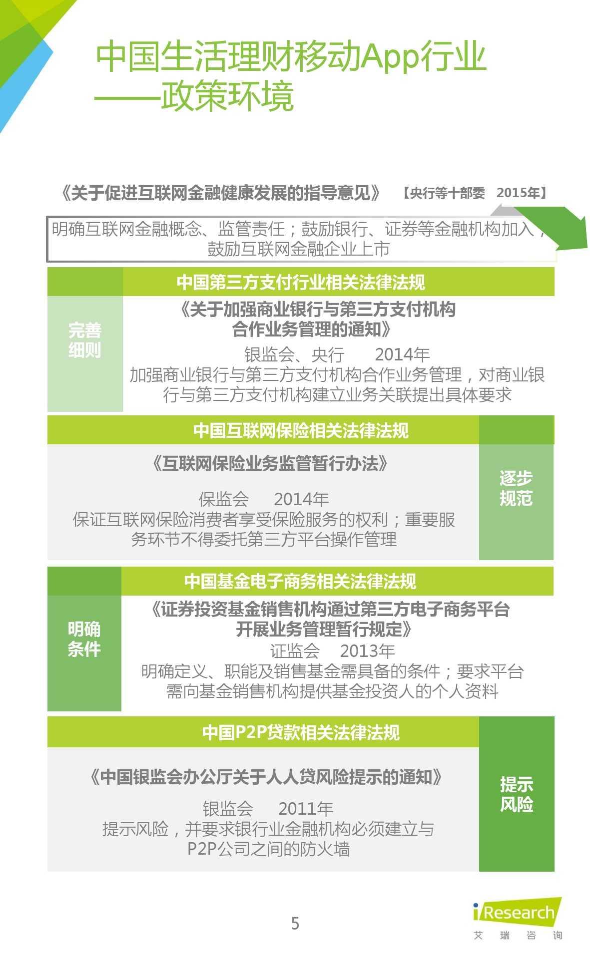 2015年中国生活理财移动App行业研究报告_000005