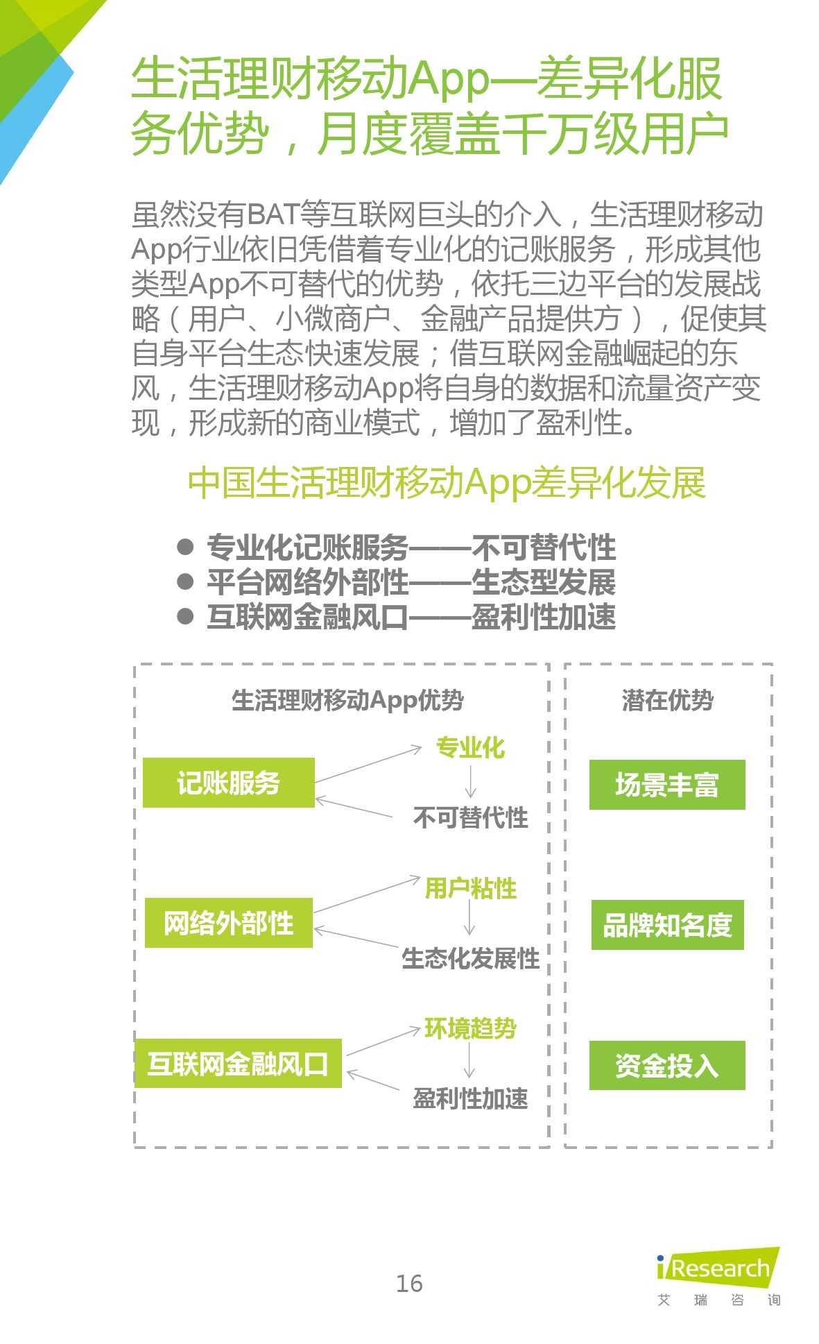 2015年中国生活理财移动App行业研究报告_000016