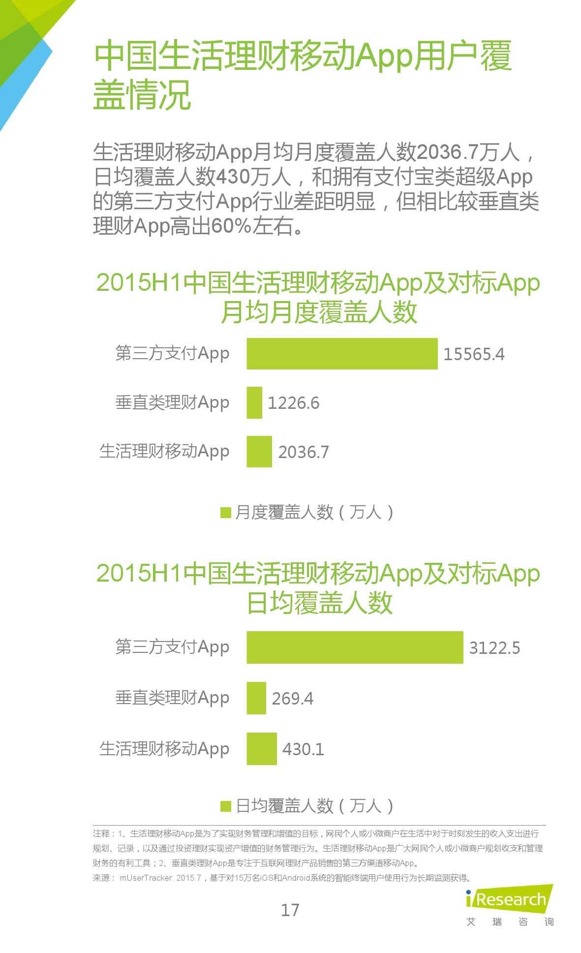 2015年中国生活理财移动App行业研究报告_000017