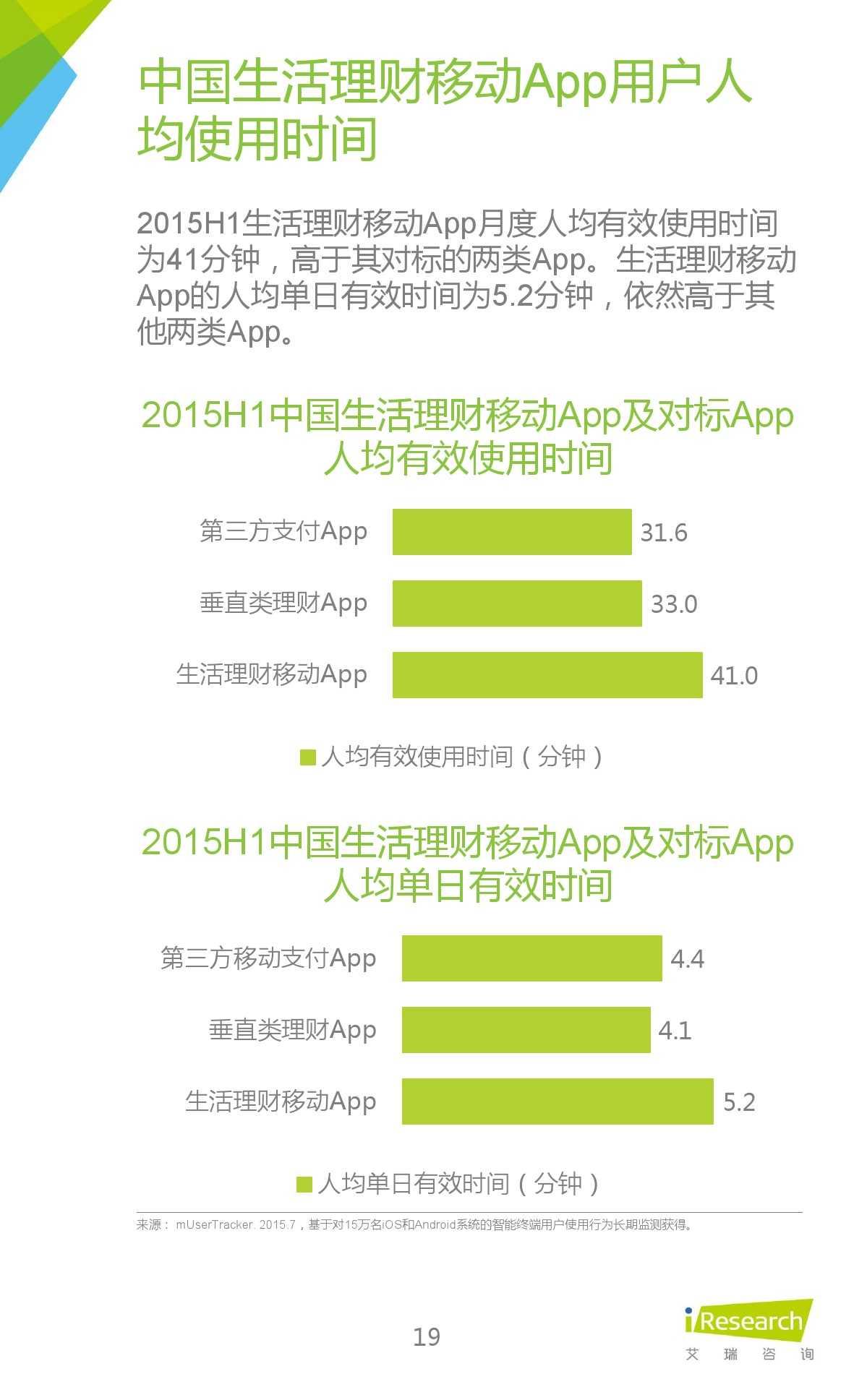 2015年中国生活理财移动App行业研究报告_000019