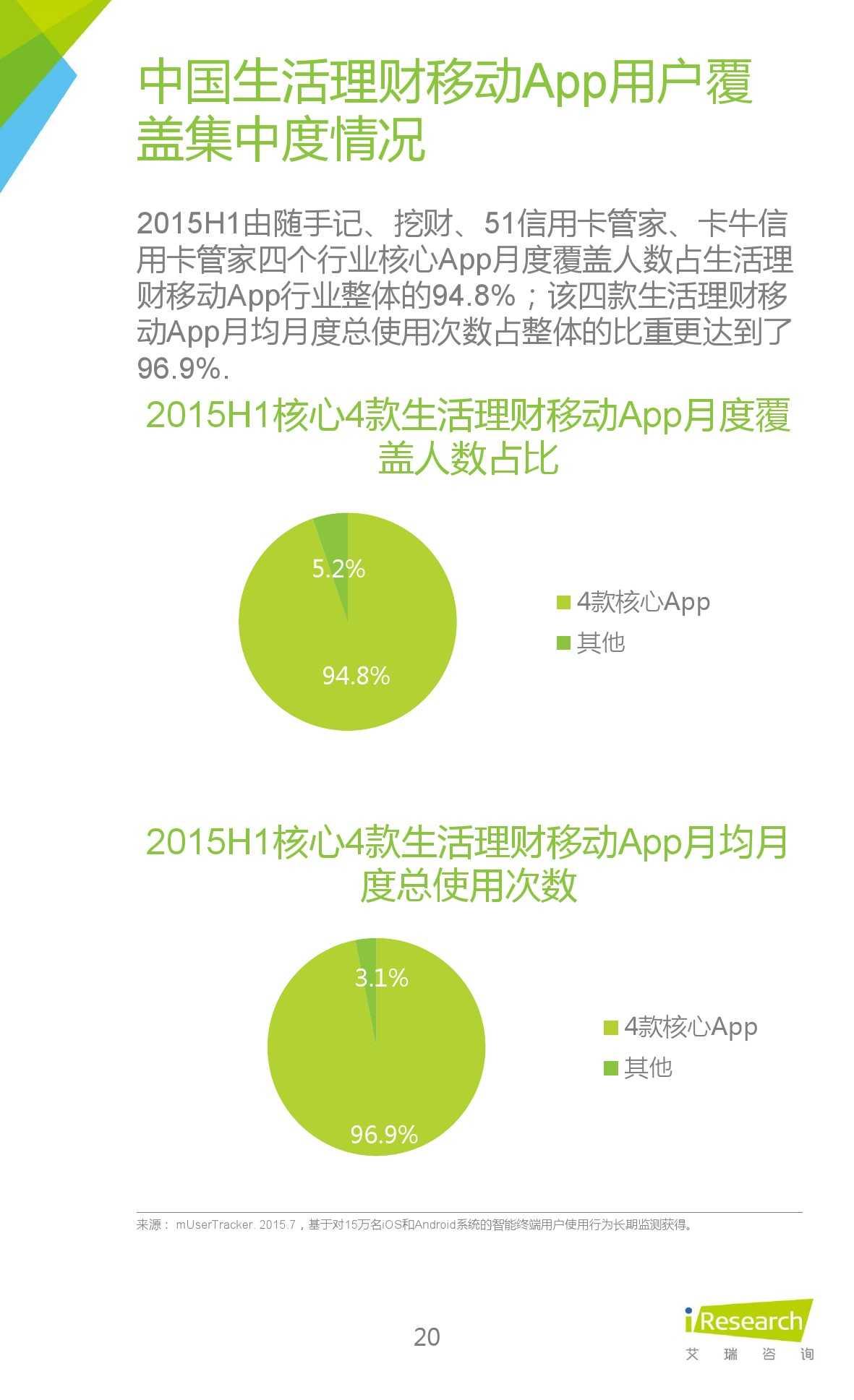2015年中国生活理财移动App行业研究报告_000020