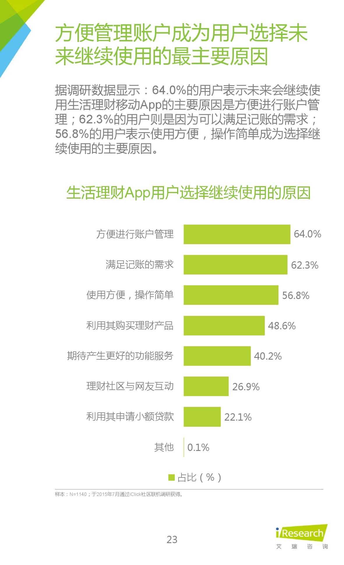 2015年中国生活理财移动App行业研究报告_000023