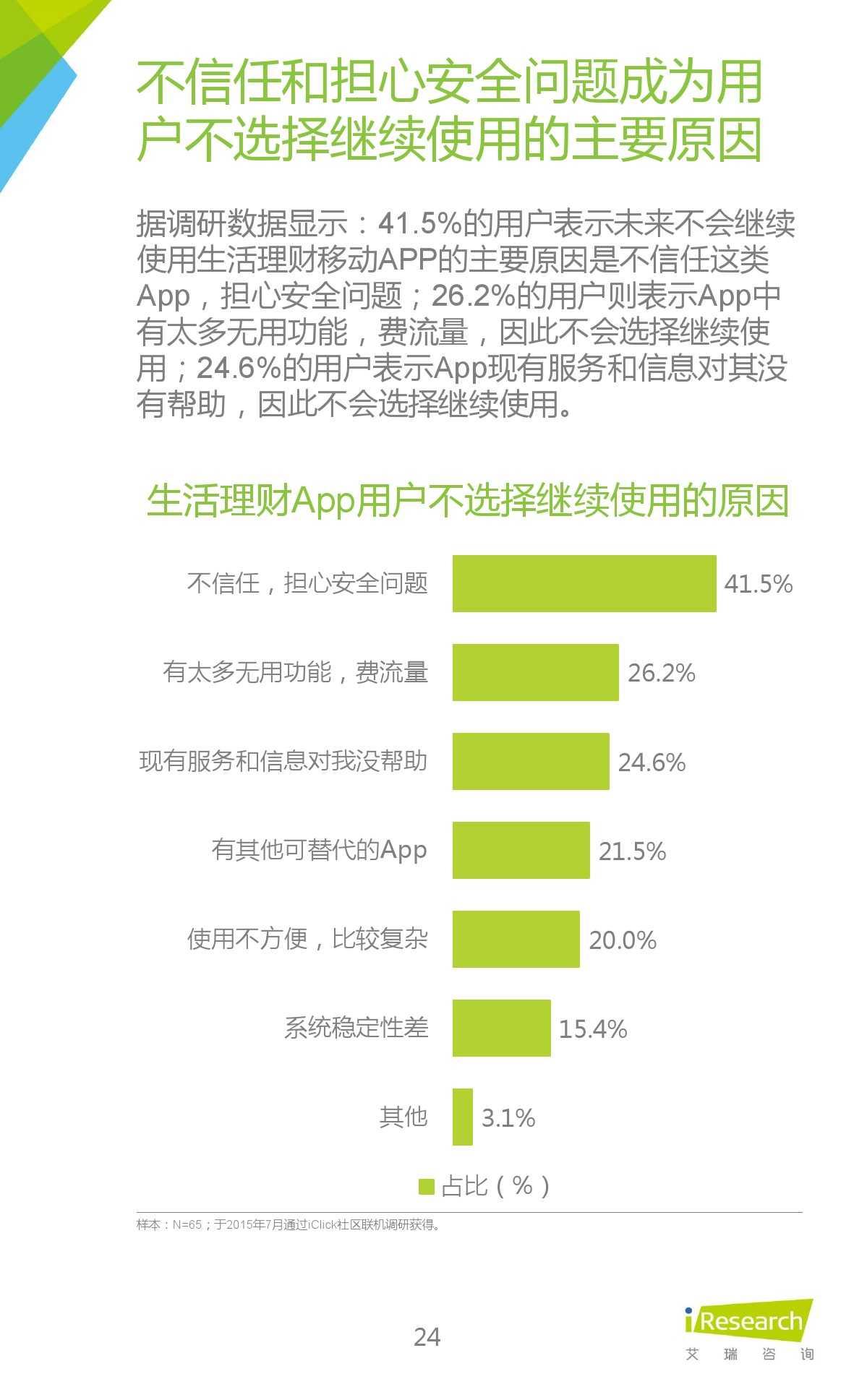 2015年中国生活理财移动App行业研究报告_000024