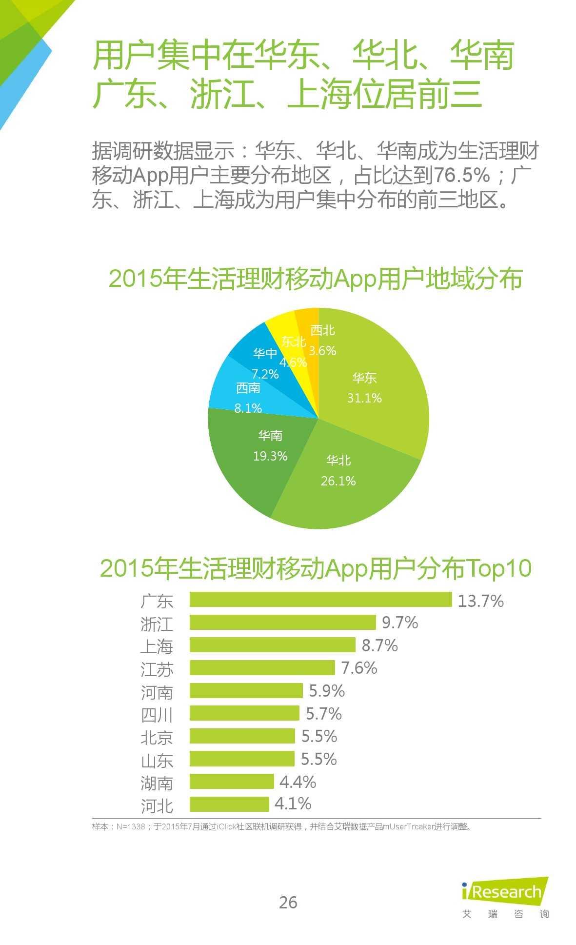 2015年中国生活理财移动App行业研究报告_000026