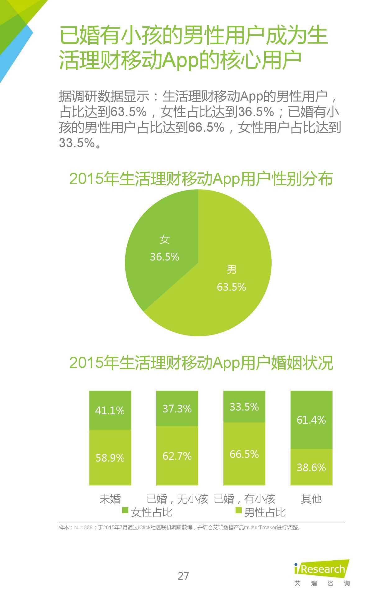 2015年中国生活理财移动App行业研究报告_000027
