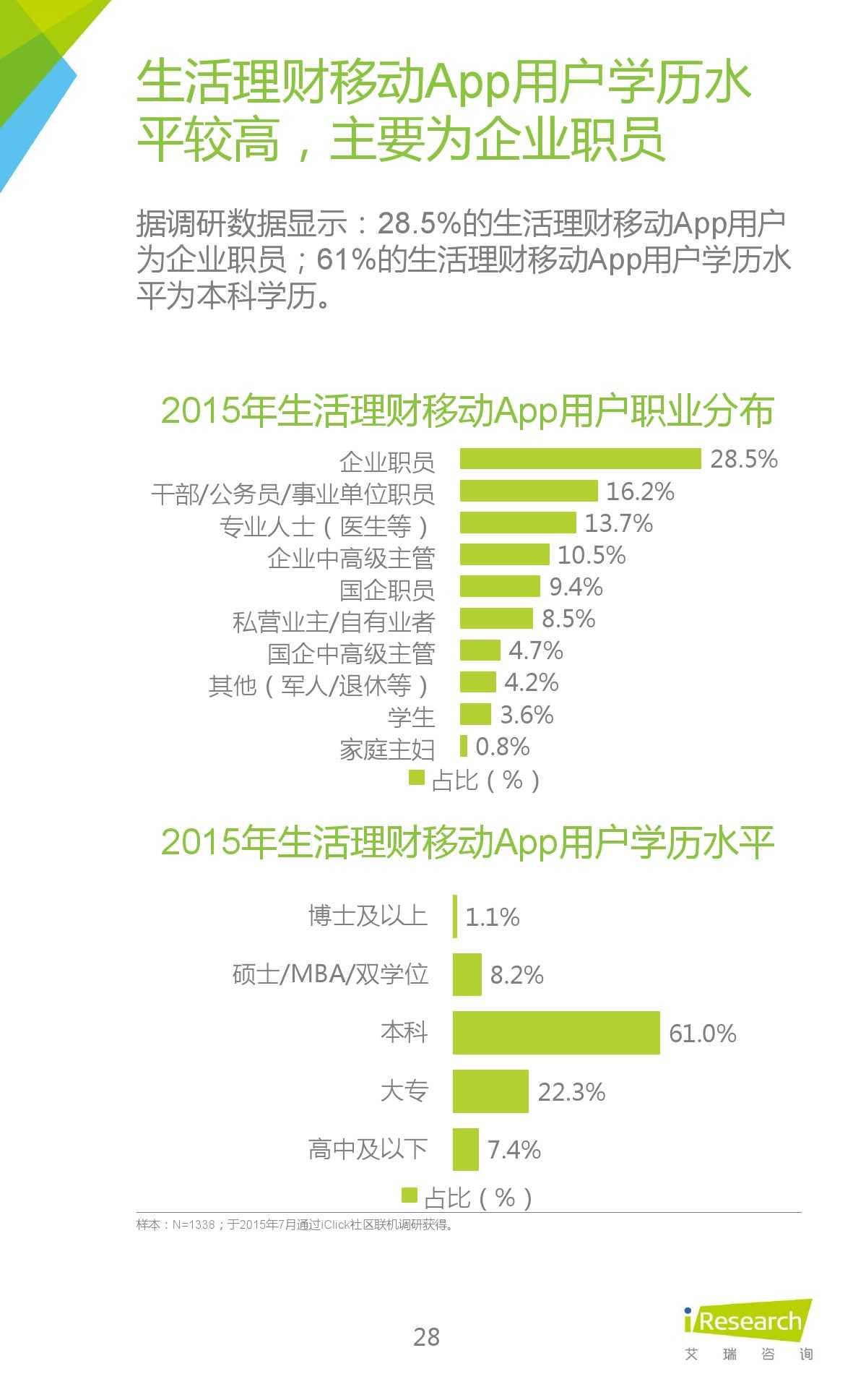 2015年中国生活理财移动App行业研究报告_000028