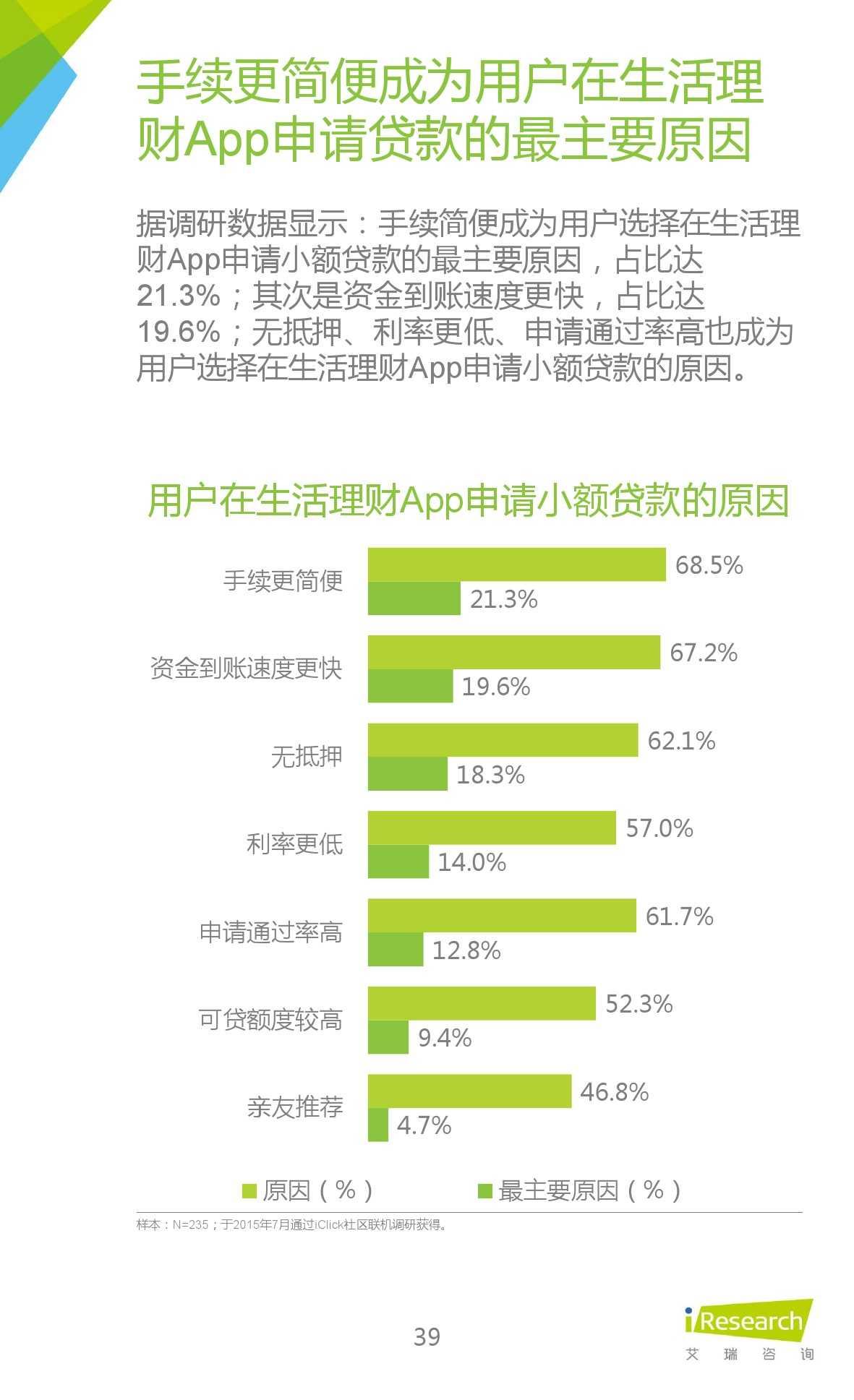 2015年中国生活理财移动App行业研究报告_000039