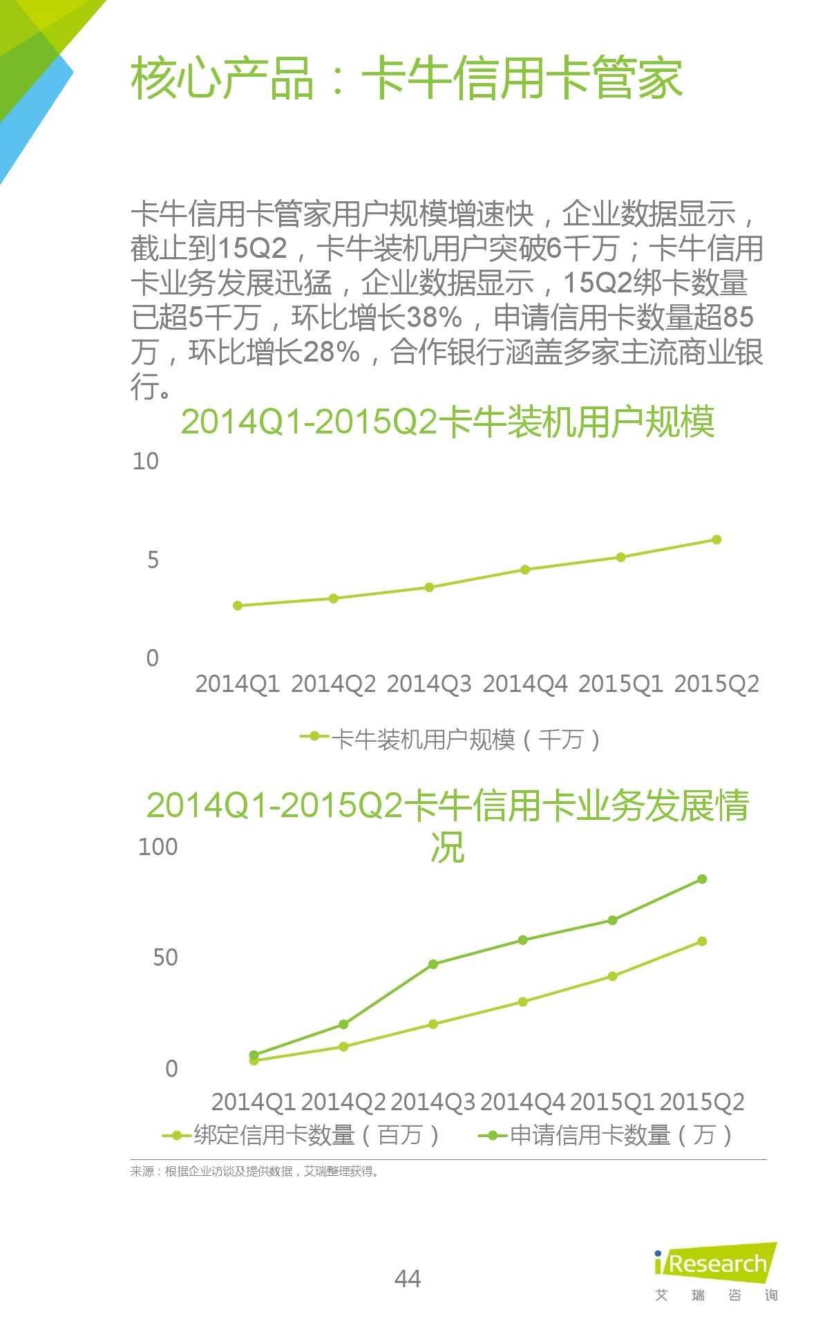 2015年中国生活理财移动App行业研究报告_000044