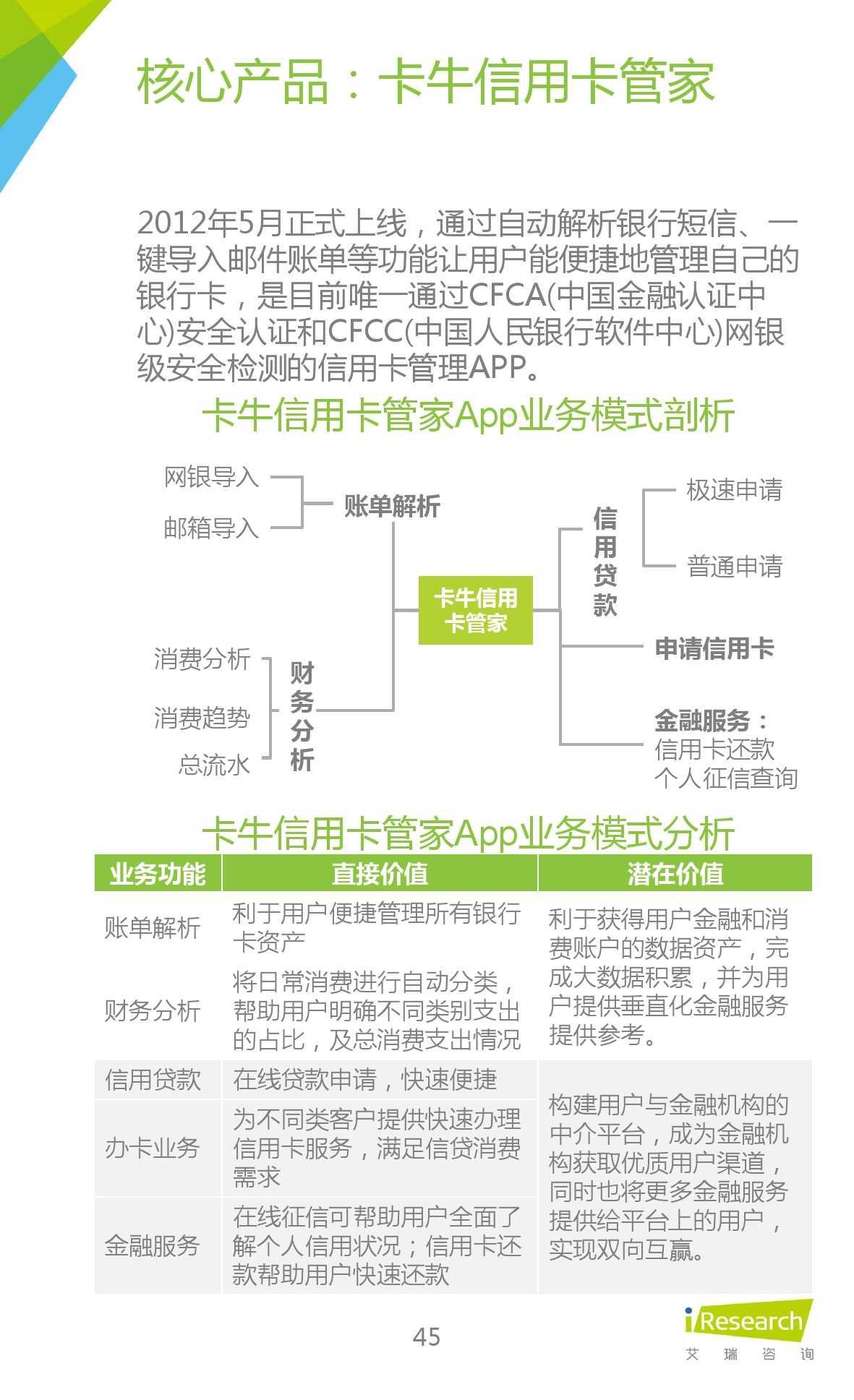 2015年中国生活理财移动App行业研究报告_000045