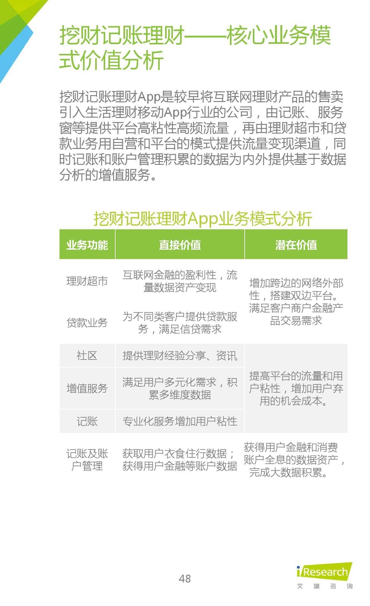 2015年中国生活理财移动App行业研究报告_000048