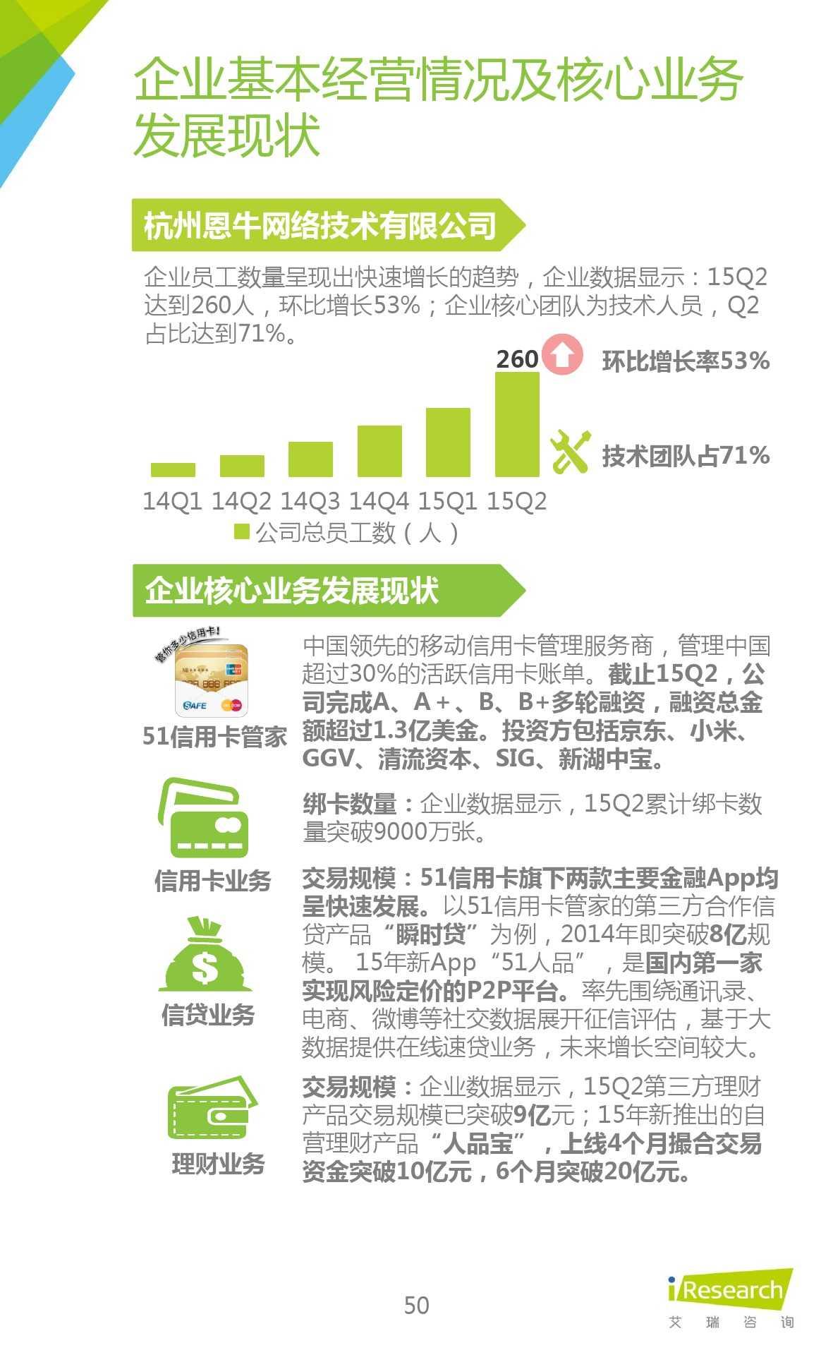 2015年中国生活理财移动App行业研究报告_000050
