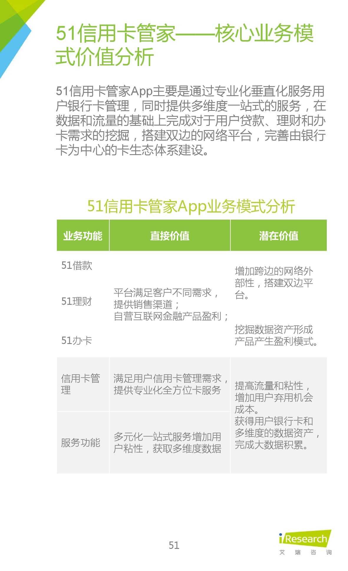 2015年中国生活理财移动App行业研究报告_000051