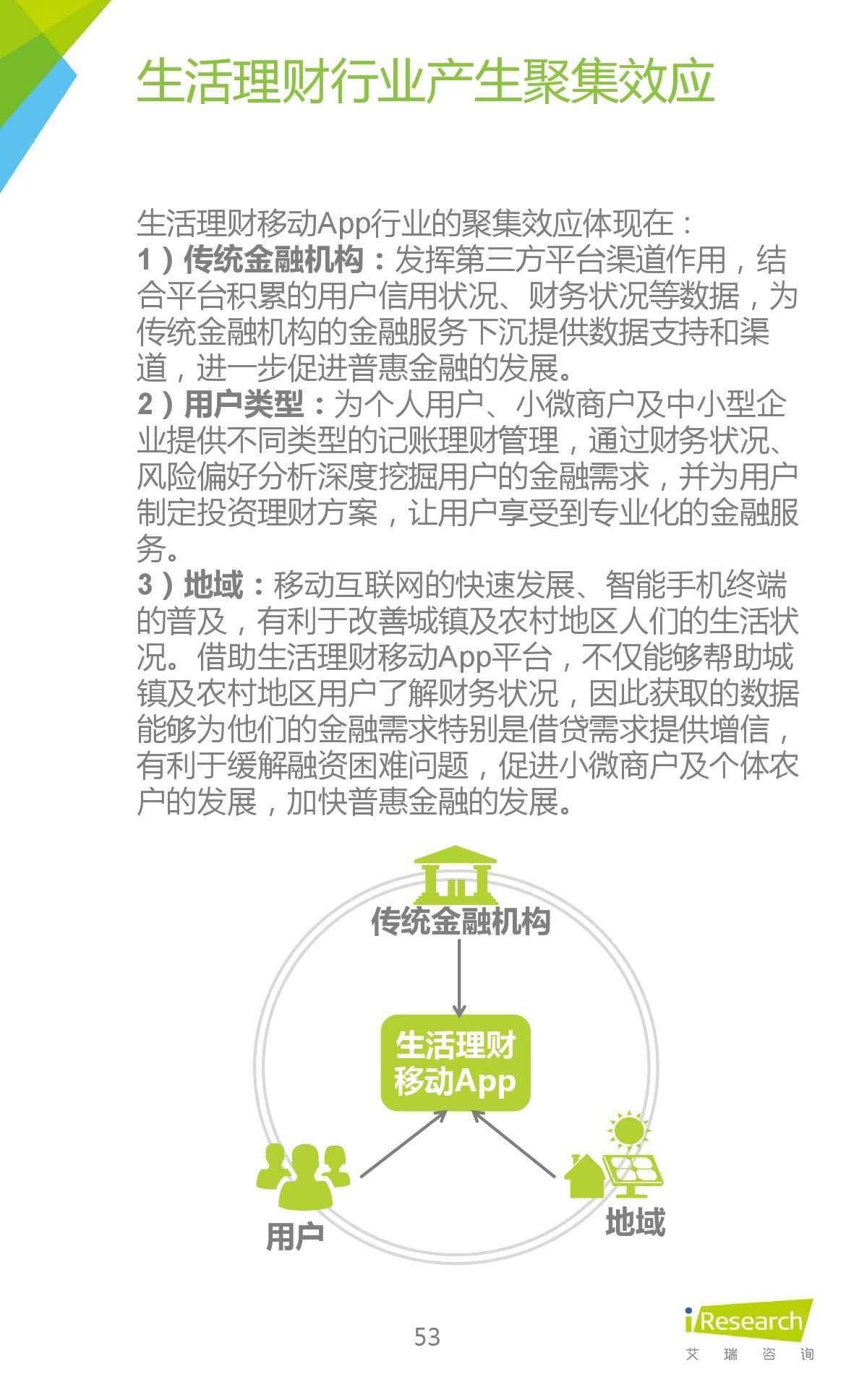 2015年中国生活理财移动App行业研究报告_000053