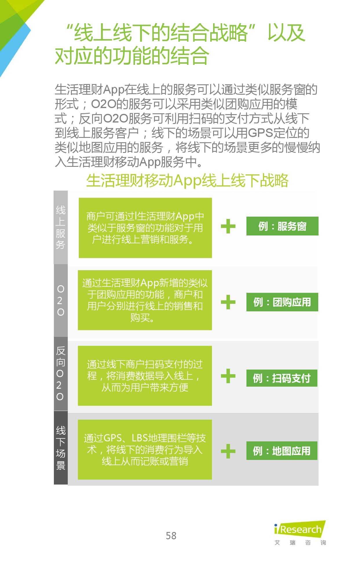 2015年中国生活理财移动App行业研究报告_000058