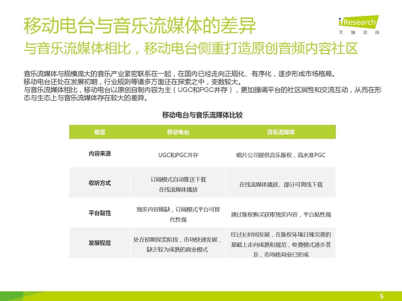 2015年中国移动电台行业研究报告_000005