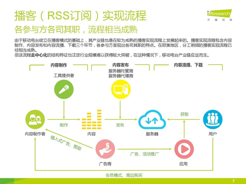 2015年中国移动电台行业研究报告_000007