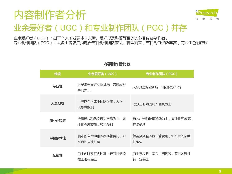 2015年中国移动电台行业研究报告_000009