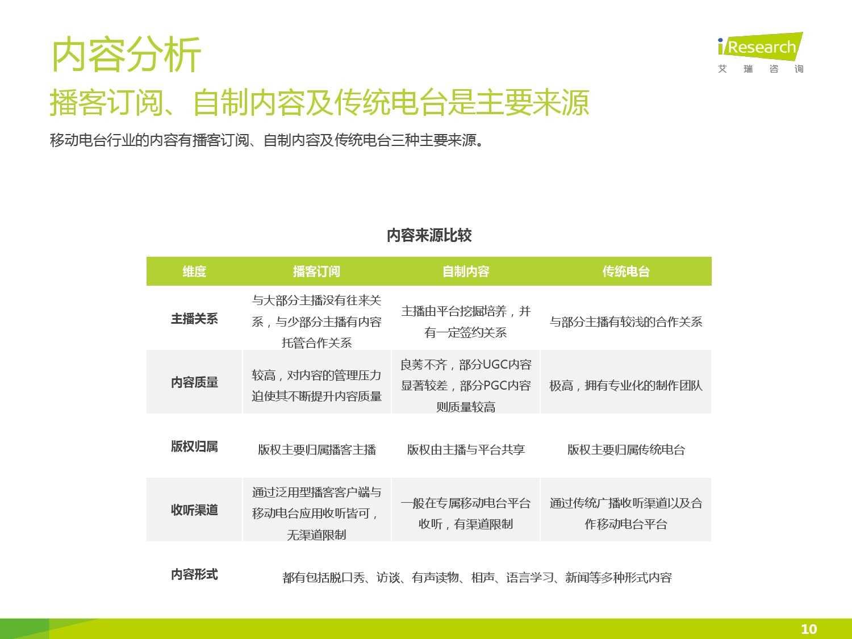 2015年中国移动电台行业研究报告_000010
