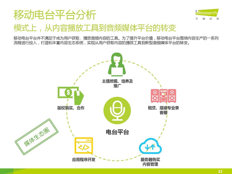 2015年中国移动电台行业研究报告_000012