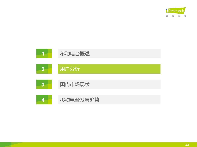 2015年中国移动电台行业研究报告_000013
