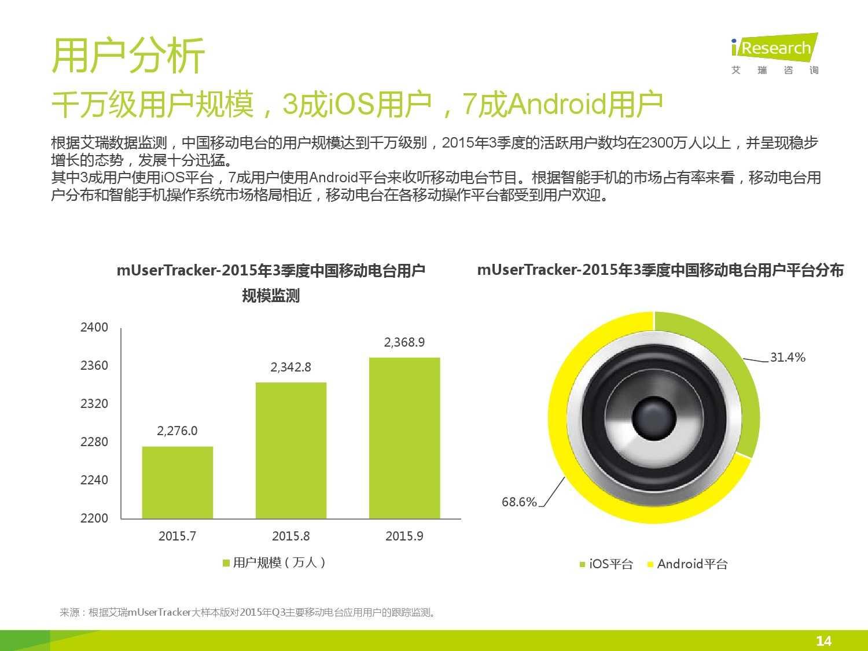 2015年中国移动电台行业研究报告_000014