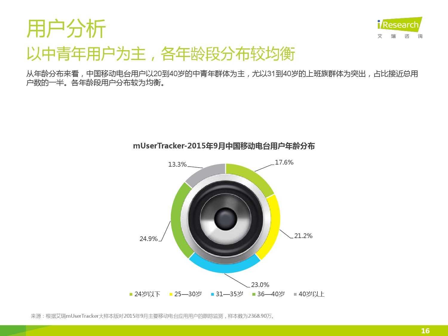 2015年中国移动电台行业研究报告_000016