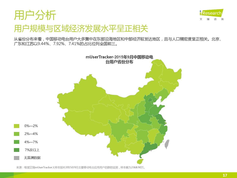 2015年中国移动电台行业研究报告_000017
