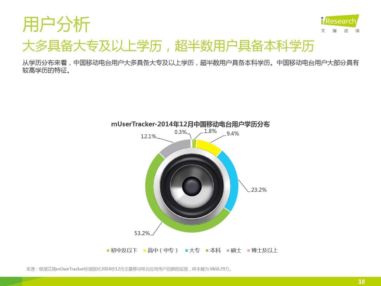 2015年中国移动电台行业研究报告_000018