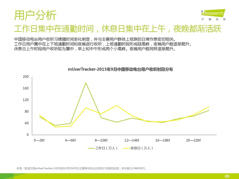 2015年中国移动电台行业研究报告_000020
