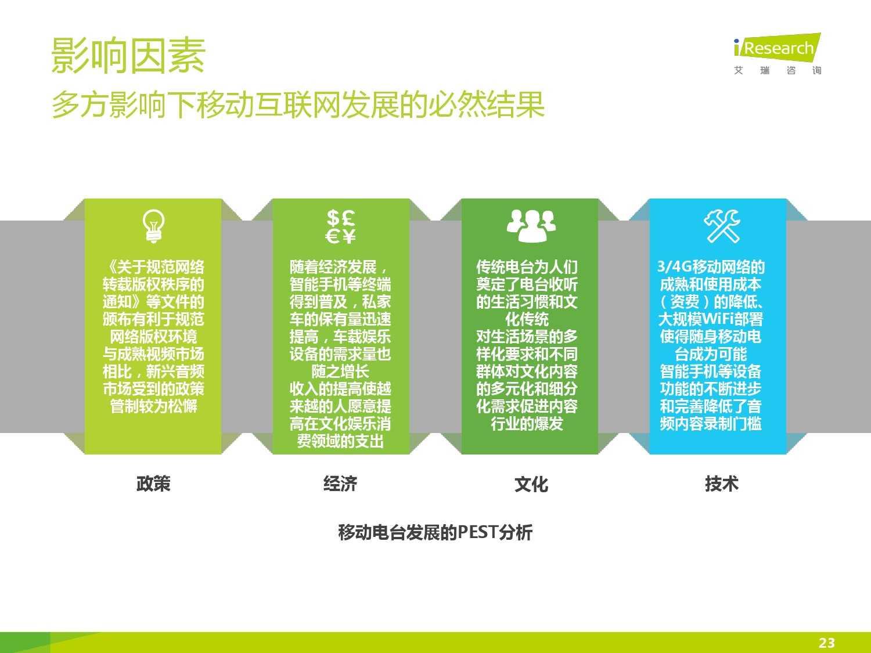 2015年中国移动电台行业研究报告_000023