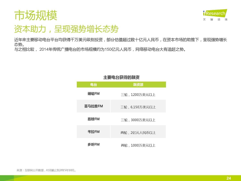2015年中国移动电台行业研究报告_000024