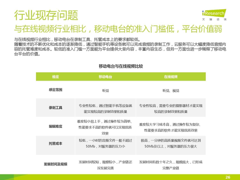 2015年中国移动电台行业研究报告_000026