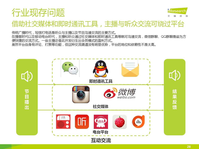 2015年中国移动电台行业研究报告_000028