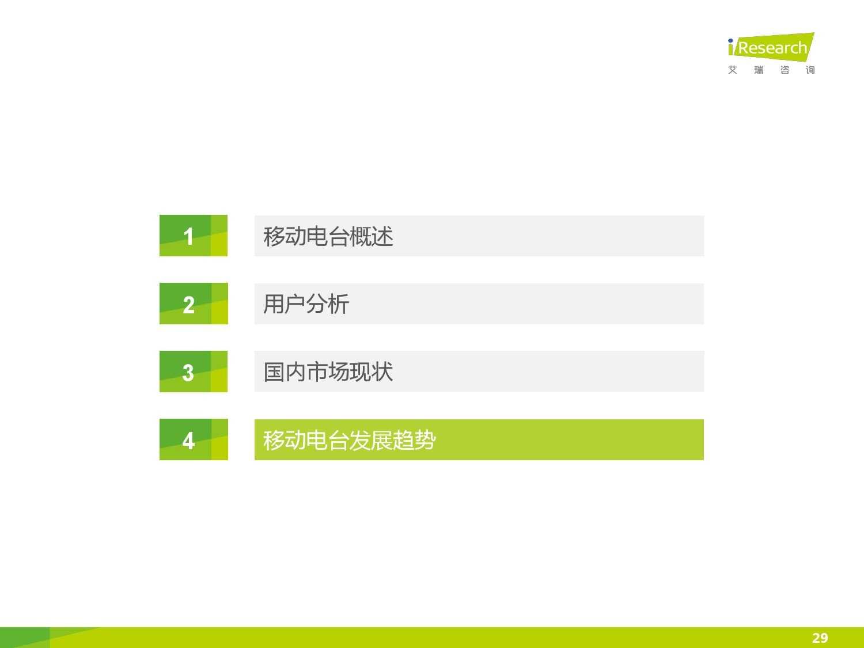 2015年中国移动电台行业研究报告_000029