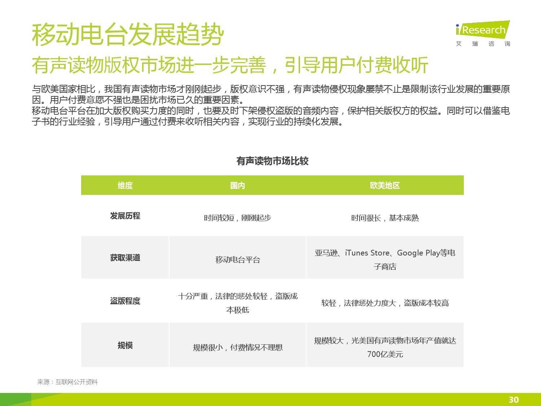 2015年中国移动电台行业研究报告_000030