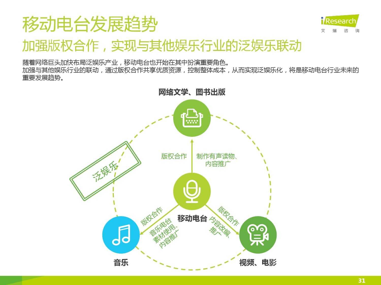 2015年中国移动电台行业研究报告_000031