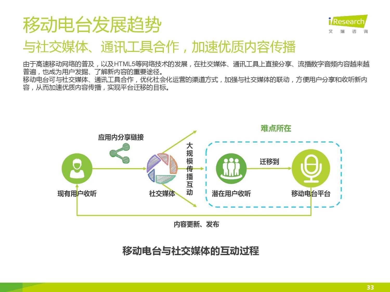 2015年中国移动电台行业研究报告_000033