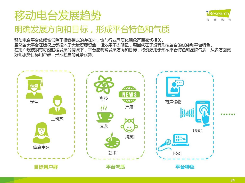 2015年中国移动电台行业研究报告_000034