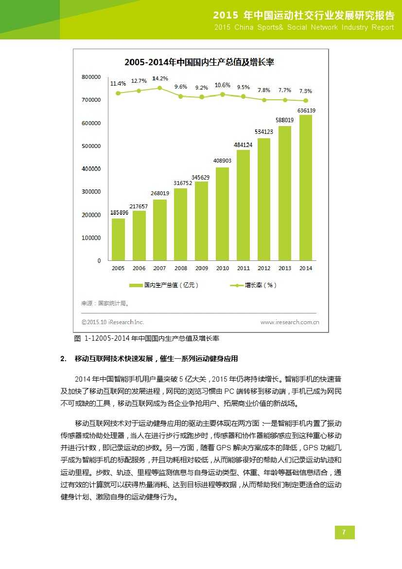 2015年中国运动社交行业发展研究报告_000008