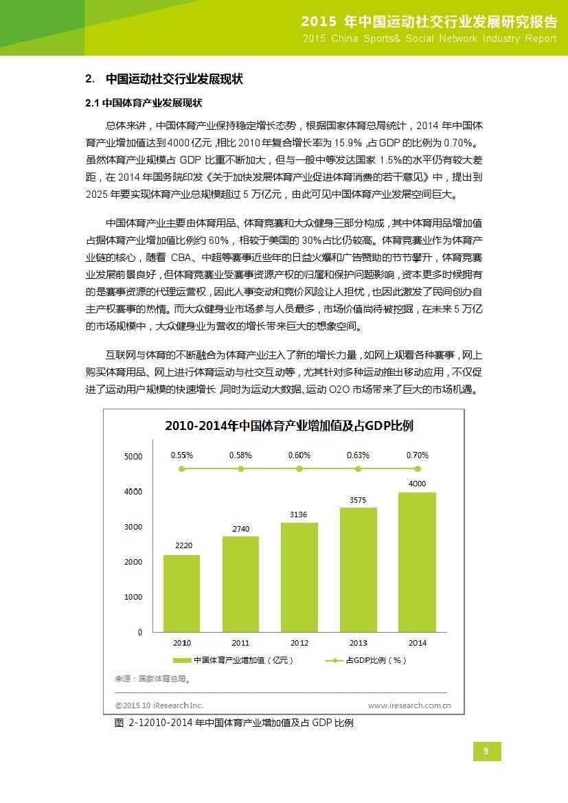 2015年中国运动社交行业发展研究报告_000010