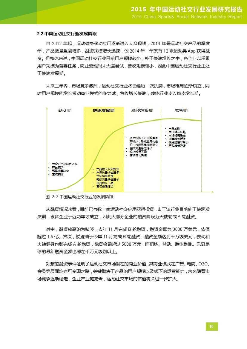 2015年中国运动社交行业发展研究报告_000011