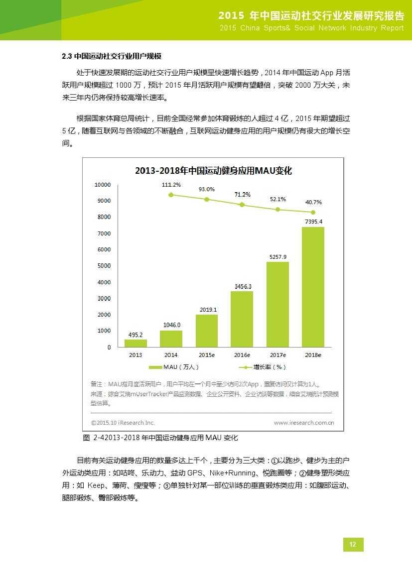 2015年中国运动社交行业发展研究报告_000013
