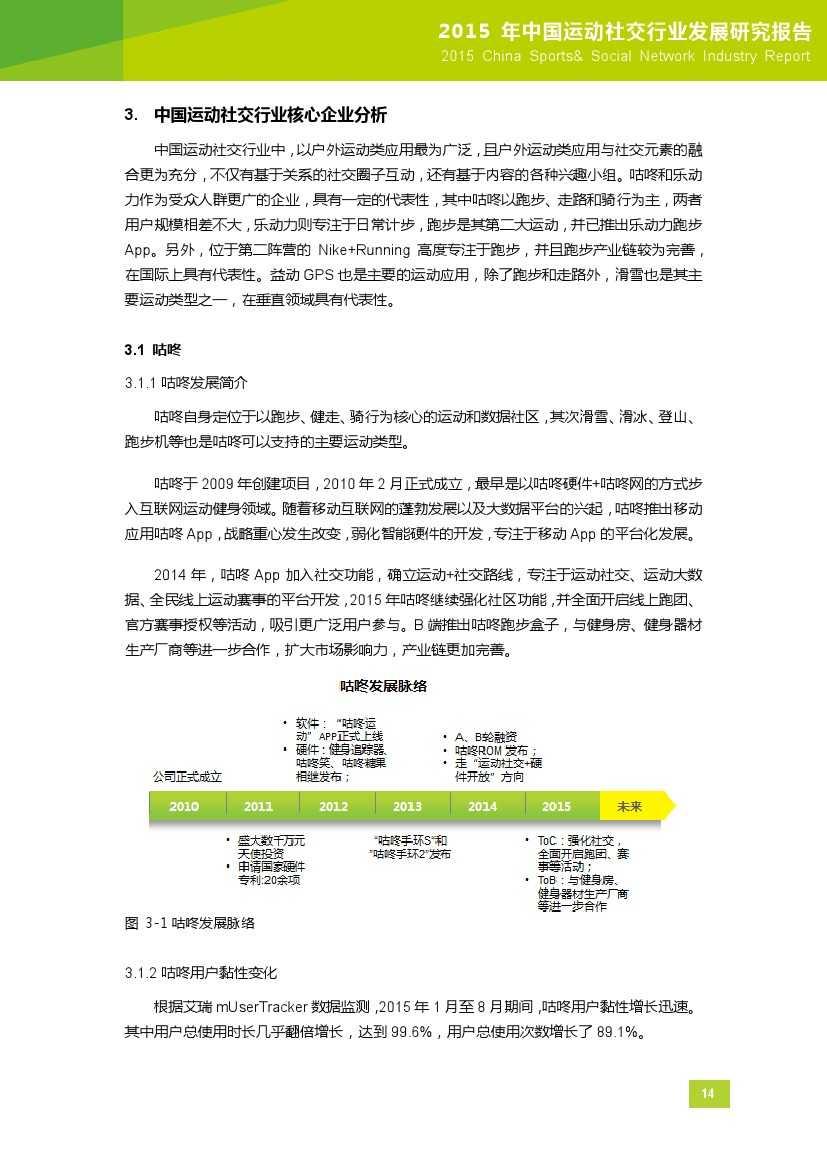 2015年中国运动社交行业发展研究报告_000015